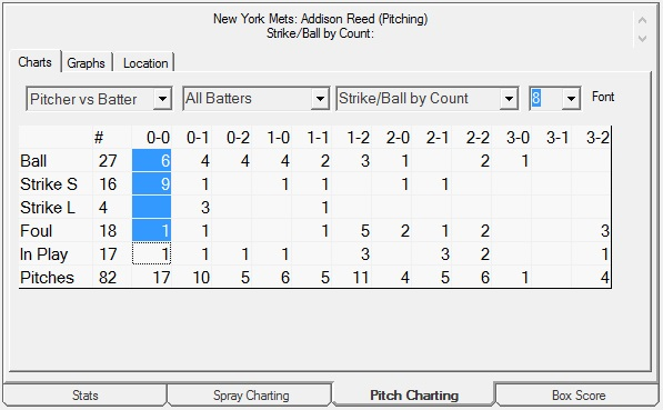 Baseball / Softball Scouting Software For Windows And Palm Os